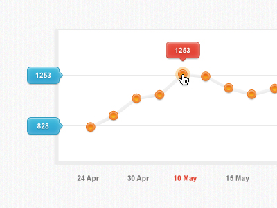 ddfreebie graph1 50 Jaw Dropping Freebies from the Dribbble Community