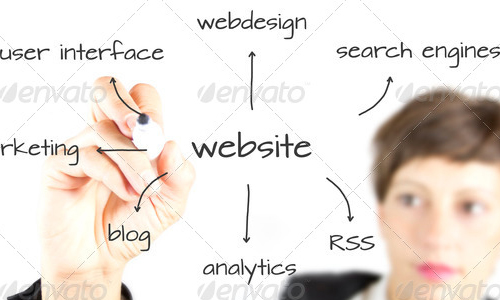 best selling images website diagram Best Selling Technology Images to Boost the Visuals